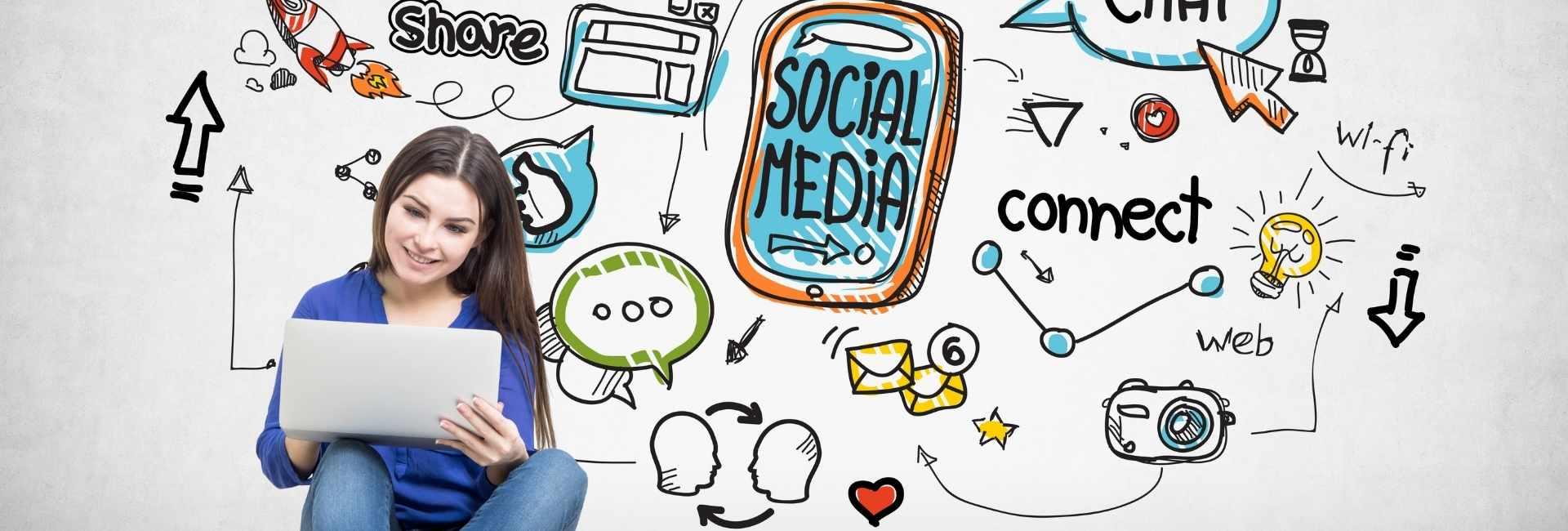 Best Social Media Marketing Expert in Kerala..