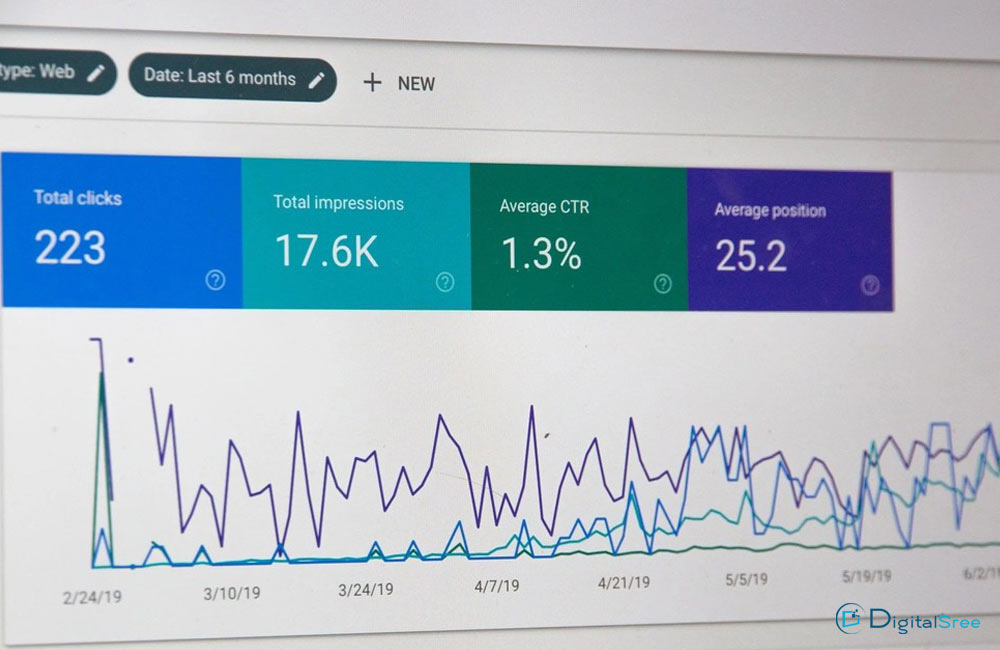 How to find Longtail Keywords