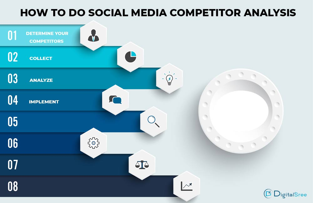 How-To-Do-Social-Media-Competitor-Analysis