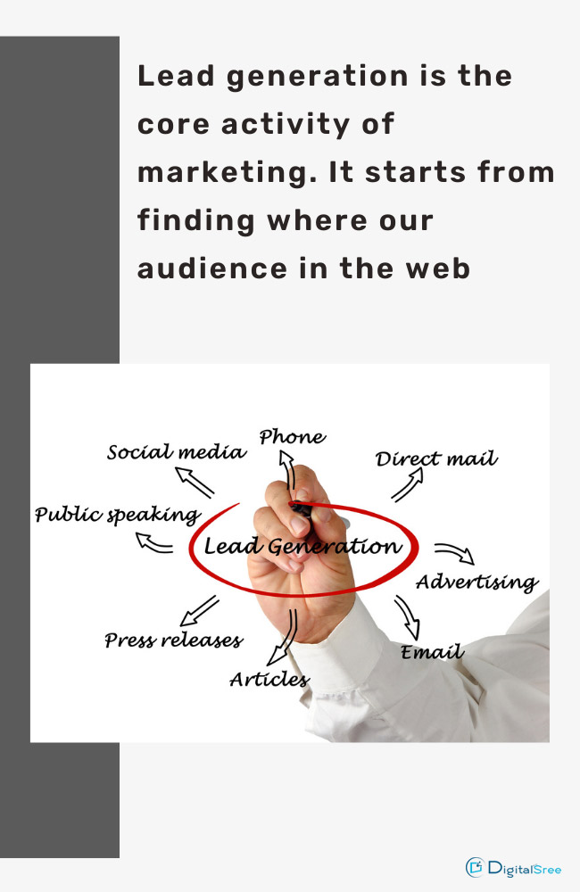 Lead generation Marketing in Kerala