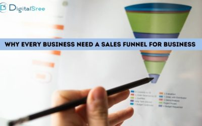 Sales Funnel for Business