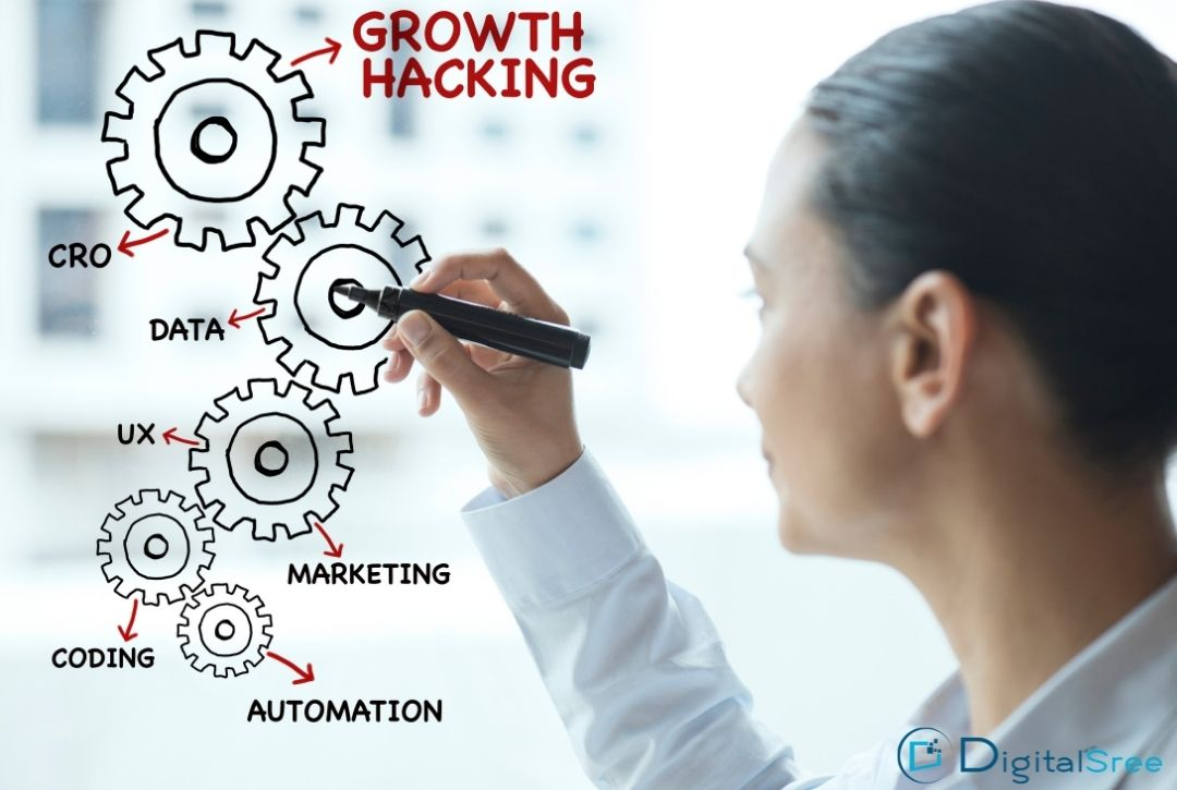 growth hacking consultant in Kerala